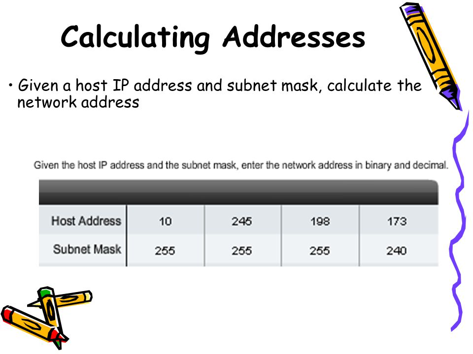 Calculating Addresses Given a host IP address and subnet mask, calculate the network address