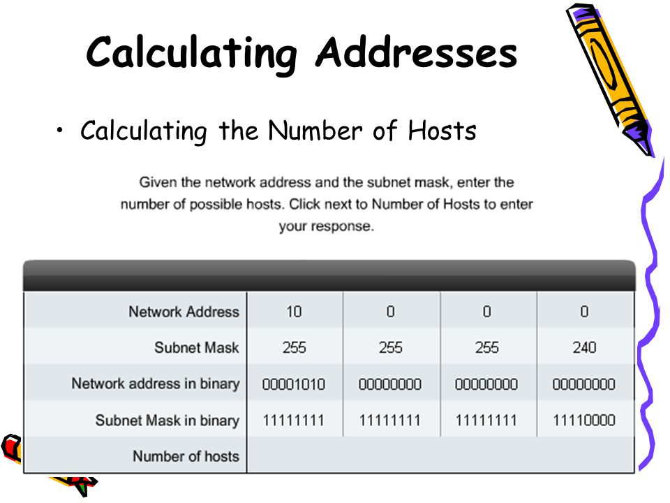 Calculating the Number of Hosts Calculating Addresses