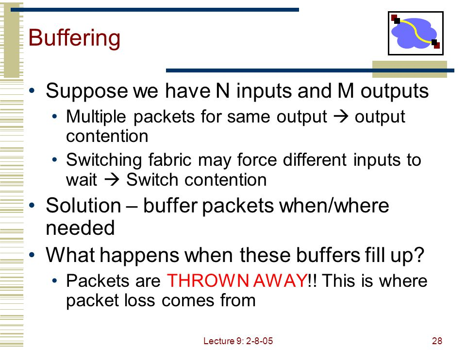 Lecture 9: 2-8-0528 Buffering Suppose we have N inputs and M outputs Multiple packets for same output  output contention Switching fabric may force different inputs to wait  Switch contention Solution – buffer packets when/where needed What happens when these buffers fill up.