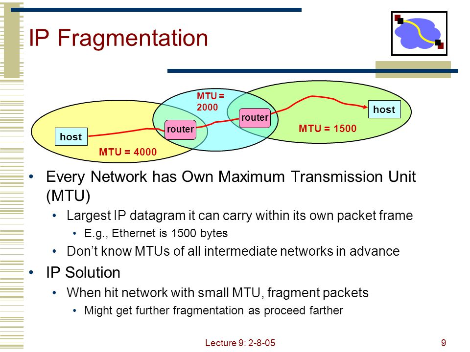 Lecture 9: 2-8-059 IP Fragmentation Every Network has Own Maximum Transmission Unit (MTU) Largest IP datagram it can carry within its own packet frame E.g., Ethernet is 1500 bytes Don't know MTUs of all intermediate networks in advance IP Solution When hit network with small MTU, fragment packets Might get further fragmentation as proceed farther host router MTU = 4000 MTU = 1500 MTU = 2000