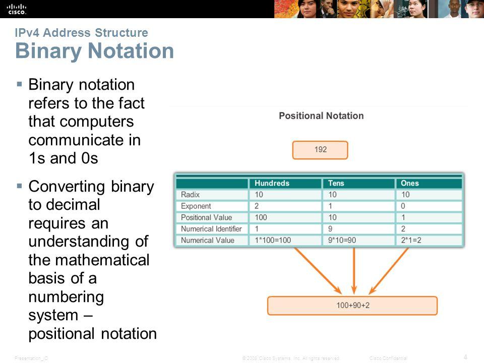 Presentation_ID 4 © 2008 Cisco Systems, Inc.