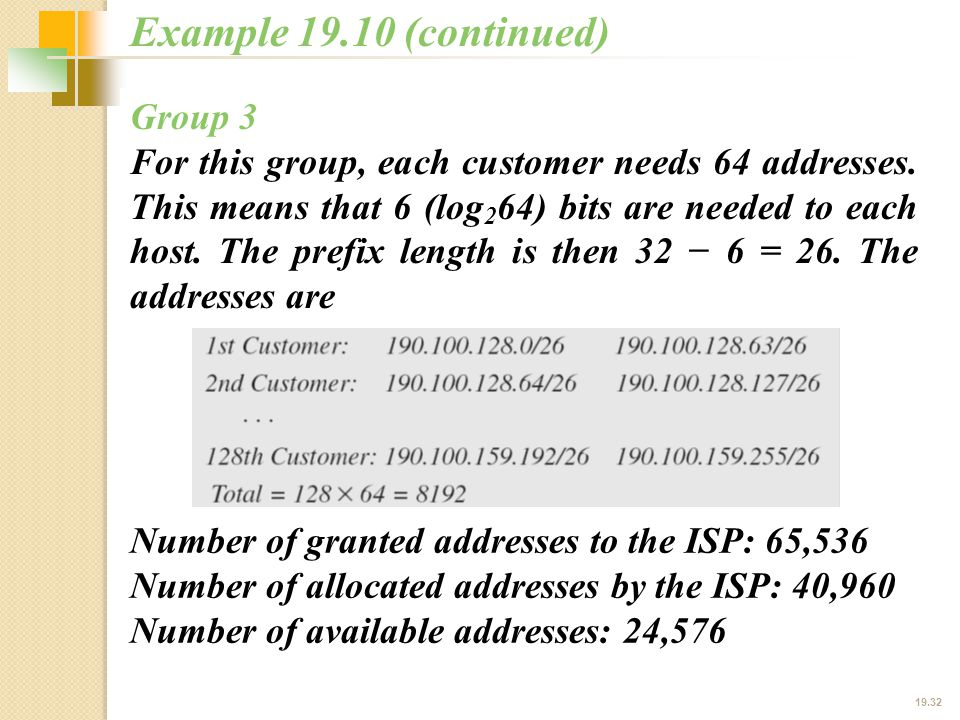 19.32 Example 19.10 (continued) Group 3 For this group, each customer needs 64 addresses.