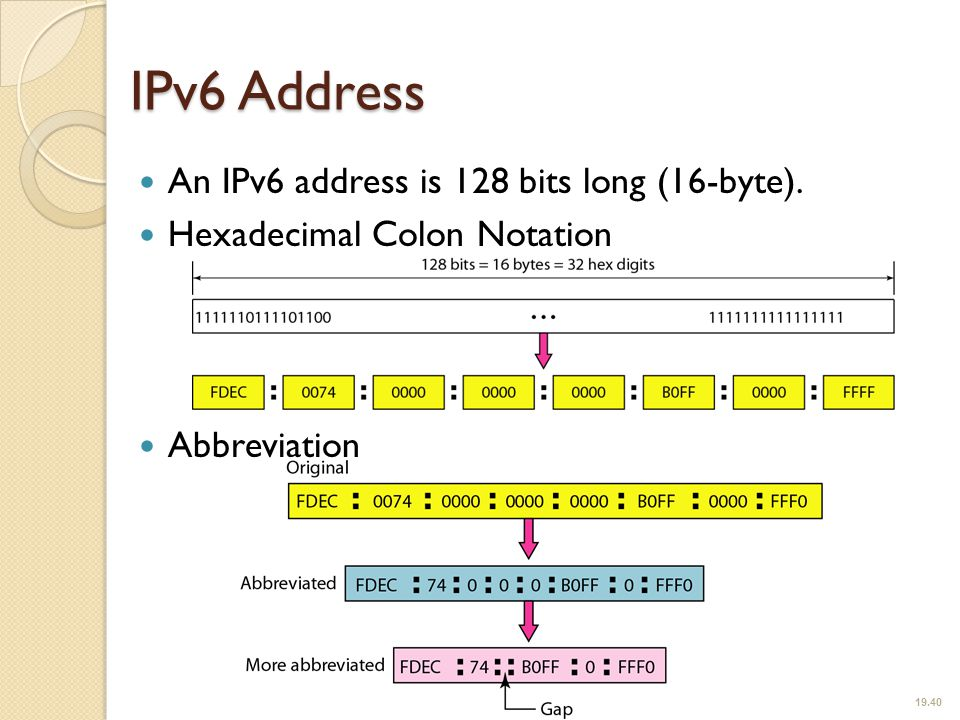 IPv6 Address An IPv6 address is 128 bits long (16-byte).