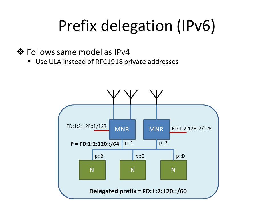  Follows same model as IPv4  Use ULA instead of RFC1918 private addresses Prefix delegation (IPv6) MNR P = FD:1:2:120::/64 NNN p::1p::2 p::Bp::Cp::D FD:1:2:12F::1/128 FD:1:2:12F::2/128 Delegated prefix = FD:1:2:120::/60 MNR
