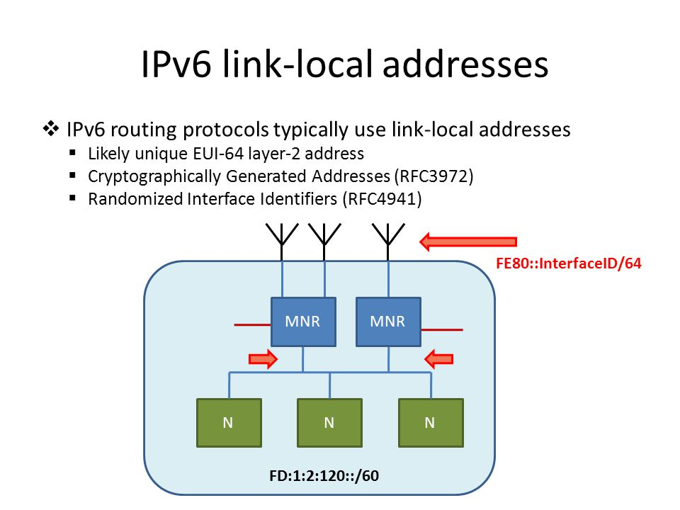  IPv6 routing protocols typically use link-local addresses  Likely unique EUI-64 layer-2 address  Cryptographically Generated Addresses (RFC3972)  Randomized Interface Identifiers (RFC4941) IPv6 link-local addresses FE80::InterfaceID/64 NNN FD:1:2:120::/60 MNR