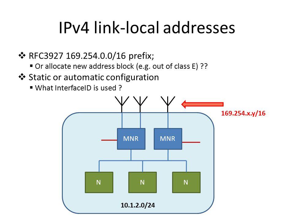  RFC3927 169.254.0.0/16 prefix;  Or allocate new address block (e.g.
