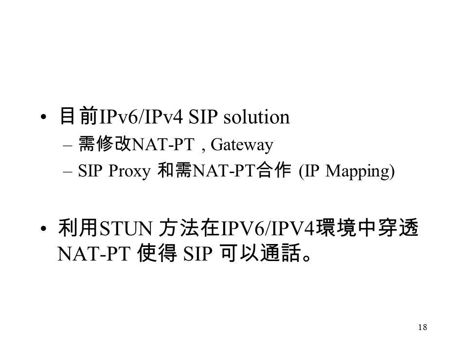 18 目前 IPv6/IPv4 SIP solution – 需修改 NAT-PT, Gateway –SIP Proxy 和需 NAT-PT 合作 (IP Mapping) 利用 STUN 方法在 IPV6/IPV4 環境中穿透 NAT-PT 使得 SIP 可以通話。
