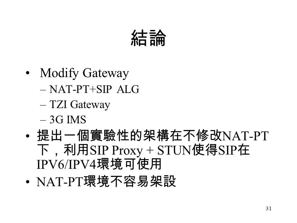31 結論 Modify Gateway –NAT-PT+SIP ALG –TZI Gateway –3G IMS 提出一個實驗性的架構在不修改 NAT-PT 下,利用 SIP Proxy + STUN 使得 SIP 在 IPV6/IPV4 環境可使用 NAT-PT 環境不容易架設