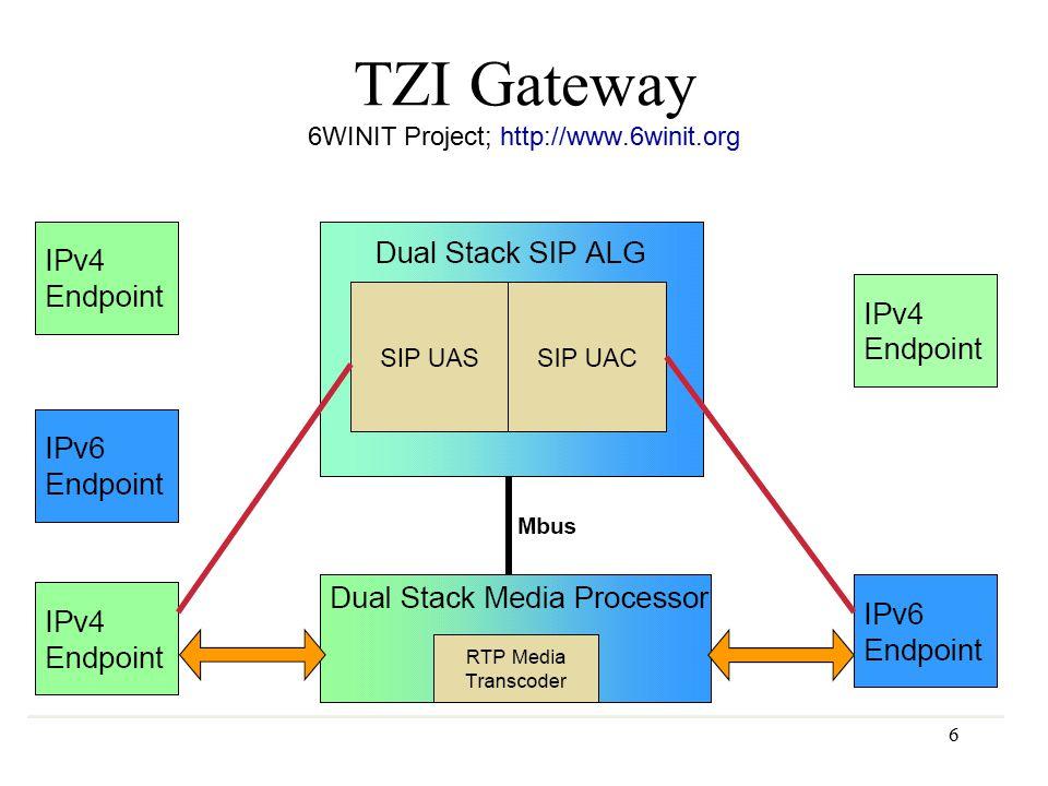 6 TZI Gateway 6WINIT Project; http://www.6winit.org