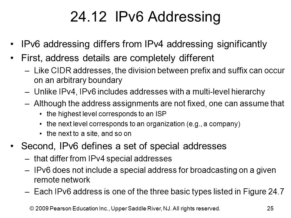 © 2009 Pearson Education Inc., Upper Saddle River, NJ. All rights reserved.25 24.12 IPv6 Addressing IPv6 addressing differs from IPv4 addressing signi
