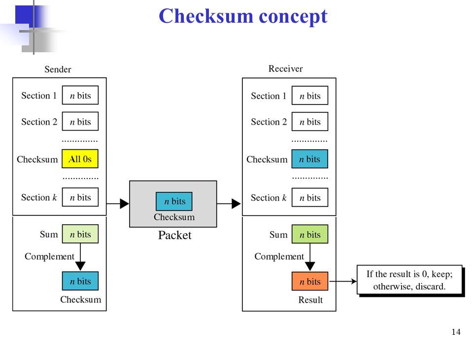 14 Checksum concept