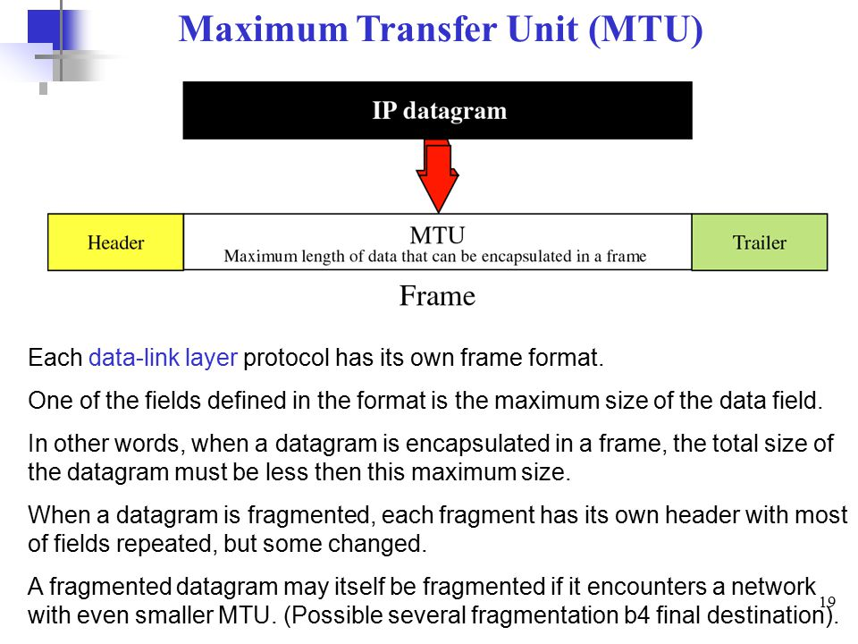 19 Maximum Transfer Unit (MTU) Each data-link layer protocol has its own frame format.