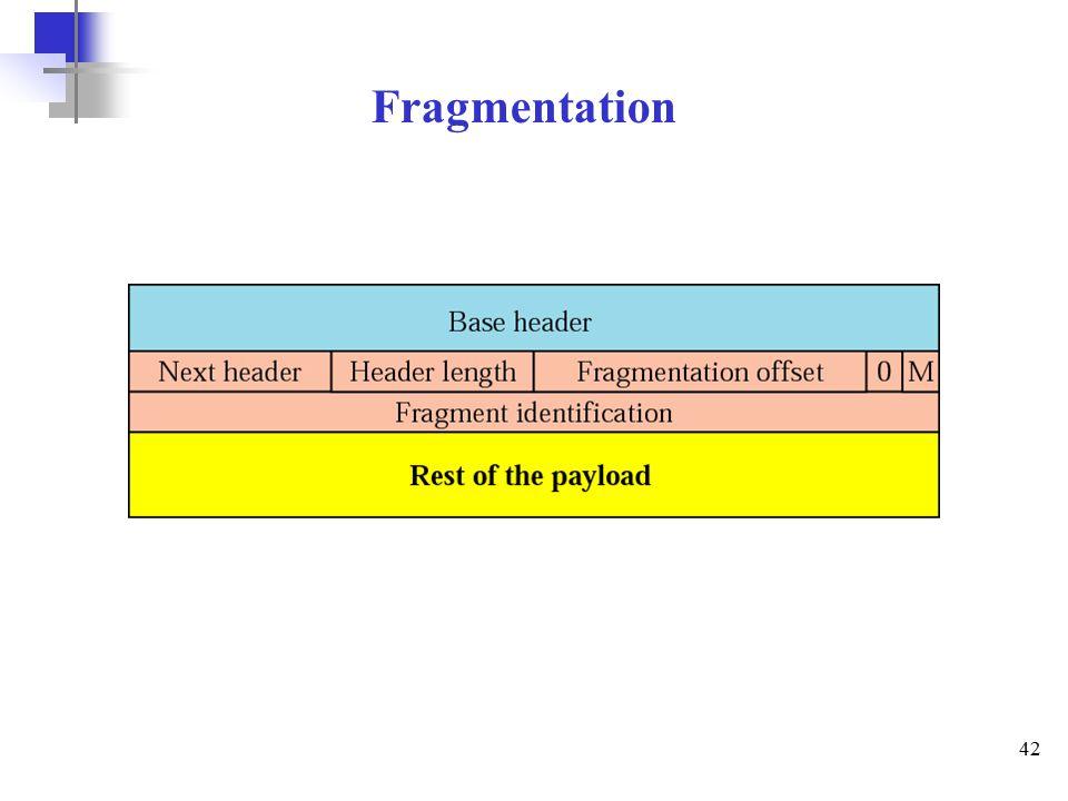 42 Fragmentation