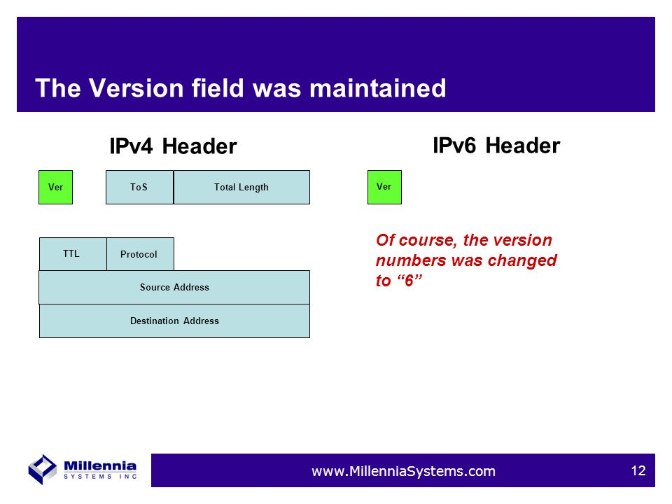 www.MillenniaSystems.com 12 The Version field was maintained VerToSTotal LengthTTLProtocolSource AddressDestination Address IPv4 Header IPv6 Header Ver Of course, the version numbers was changed to 6