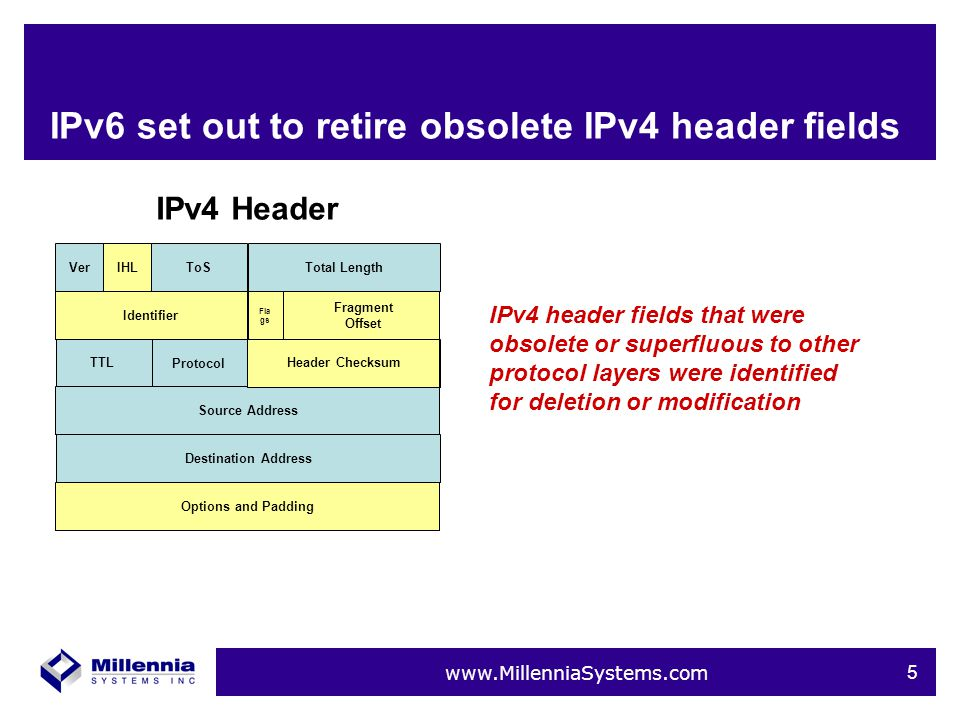 www.MillenniaSystems.com 5 IHLIdentifierHeader ChecksumOptions and Padding Fla gs Fragment Offset IPv6 set out to retire obsolete IPv4 header fields VerToSTotal LengthTTLProtocolSource AddressDestination Address IPv4 Header IPv4 header fields that were obsolete or superfluous to other protocol layers were identified for deletion or modification IHLIdentifier Fragment Offset Header ChecksumOptions and Padding Fla gs