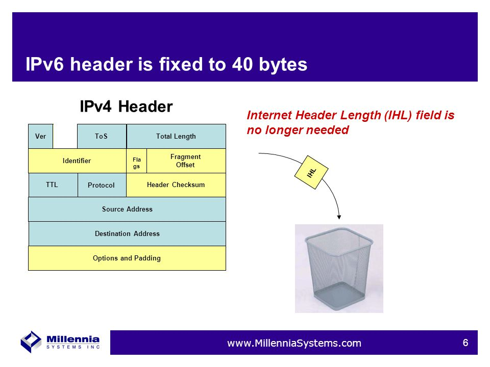 www.MillenniaSystems.com 6 IHL IPv6 header is fixed to 40 bytes VerTotal LengthIdentifier Fragment Offset Fla gs TTLProtocolHeader ChecksumSource AddressDestination AddressOptions and Padding IPv4 Header IHL Internet Header Length (IHL) field is no longer needed ToS