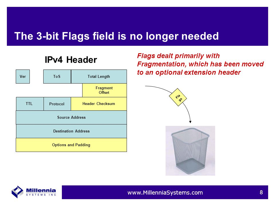 www.MillenniaSystems.com 9 Fragment Offset Fragmentation by routers in IPv6 is not permitted VerToSTotal LengthTTLProtocolHeader ChecksumSource AddressDestination AddressOptions and Padding IPv4 Header Fragment Offset Hosts must fragment packets.