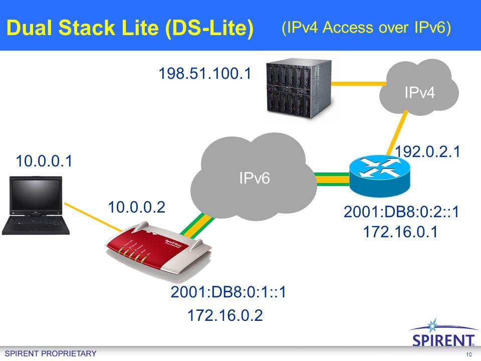 10 Dual Stack Lite (DS-Lite) IPv4 10.0.0.1 IPv6 10.0.0.2 2001:DB8:0:1::1 2001:DB8:0:2::1 198.51.100.1 192.0.2.1 172.16.0.2 172.16.0.1 (IPv4 Access ove