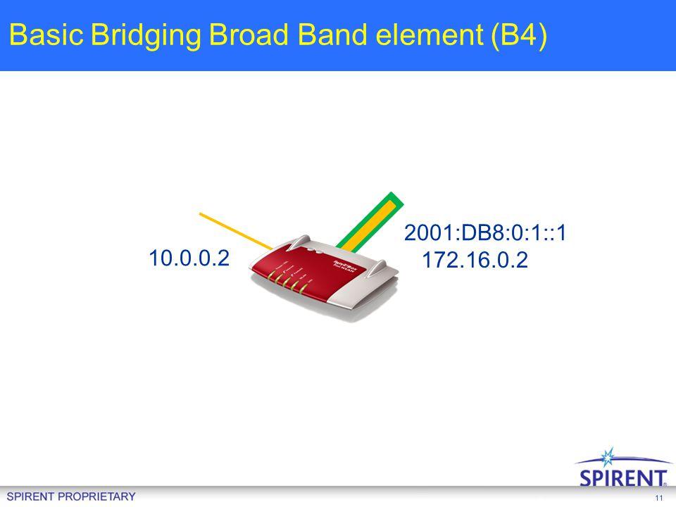 11 10.0.0.2 2001:DB8:0:1::1 172.16.0.2 Basic Bridging Broad Band element (B4)