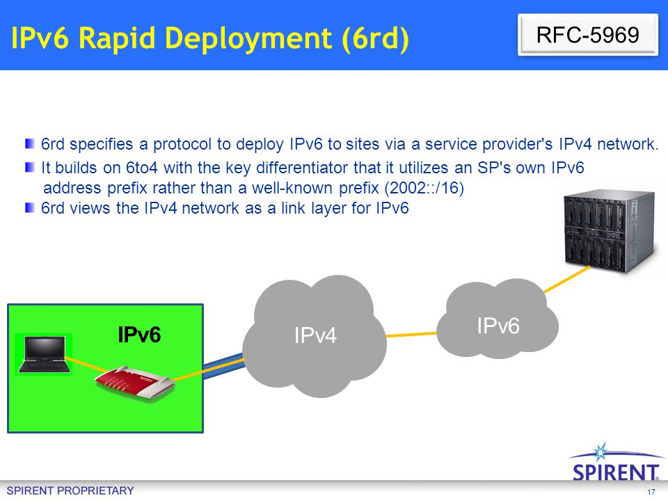 17 IPv6 Rapid Deployment (6rd) RFC-5969 6rd specifies a protocol to deploy IPv6 to sites via a service provider's IPv4 network. It builds on 6to4 with
