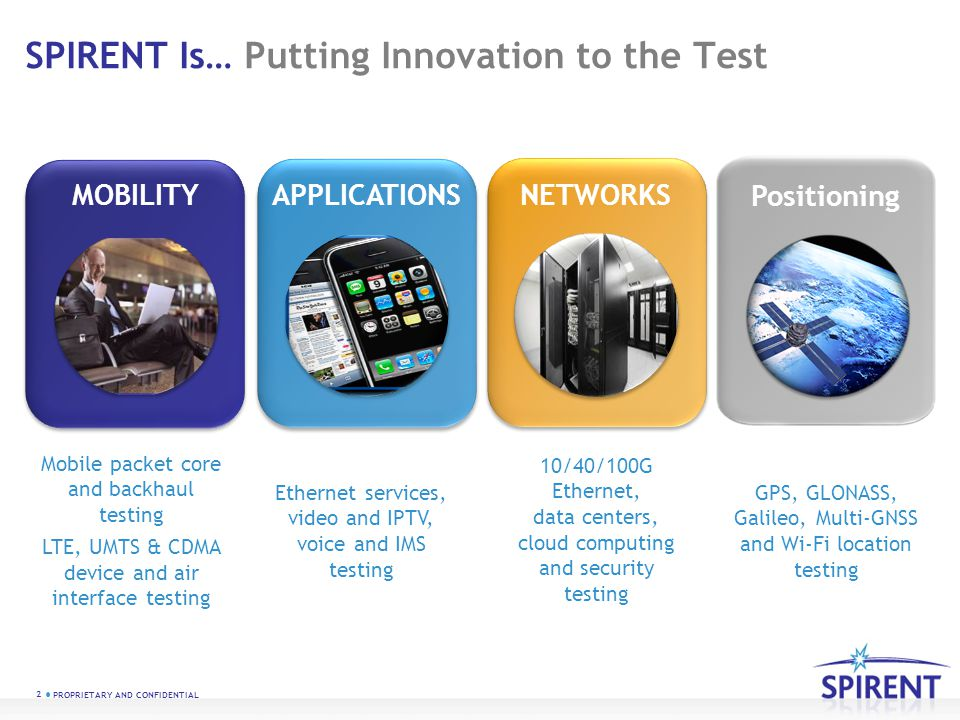 2 PROPRIETARY AND CONFIDENTIAL SPIRENT Is… Putting Innovation to the Test MOBILITYAPPLICATIONSNETWORKS Positioning Mobile packet core and backhaul tes