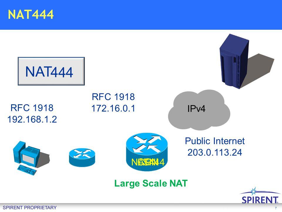 7 LSN CGN NAT444 RFC 1918 192.168.1.2 RFC 1918 172.16.0.1 Public Internet 203.0.113.24 NAT 4 44 IPv4 Carrier Grade NAT Large Scale NAT