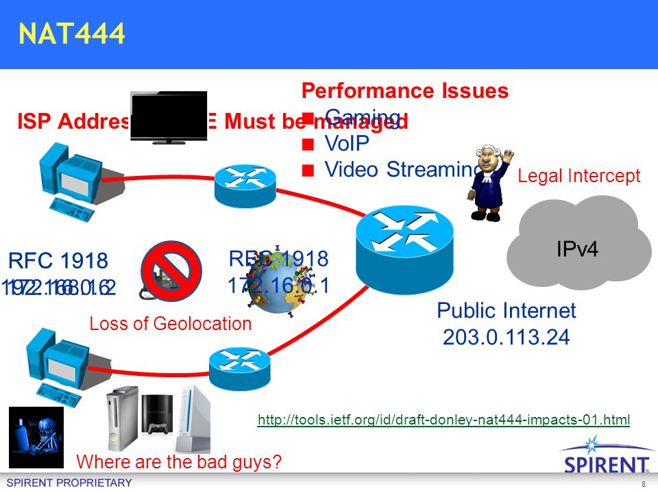 8 LSN NAT444 RFC 1918 192.168.1.2 RFC 1918 172.16.0.1 Public Internet 203.0.113.24 IPv4 ISP Address & CPE Must be managed Performance Issues Gaming Vo