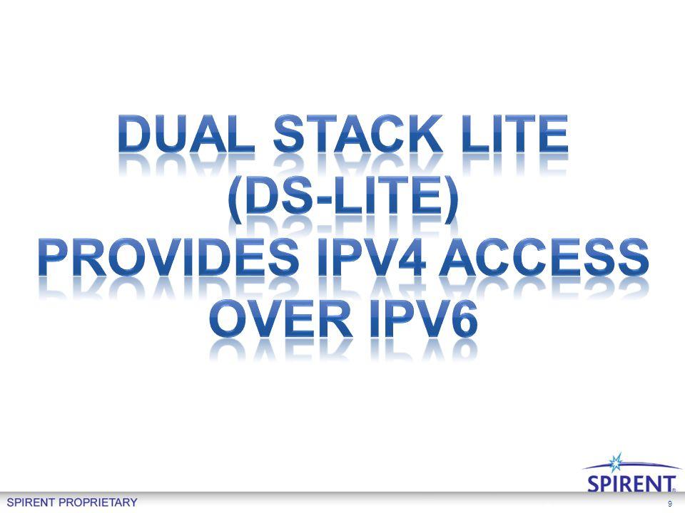 10 Dual Stack Lite (DS-Lite) IPv4 10.0.0.1 IPv6 10.0.0.2 2001:DB8:0:1::1 2001:DB8:0:2::1 198.51.100.1 192.0.2.1 172.16.0.2 172.16.0.1 (IPv4 Access over IPv6)