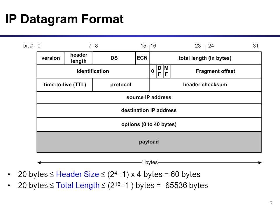 7 20 bytes ≤ Header Size ≤ (2 4 -1) x 4 bytes = 60 bytes 20 bytes ≤ Total Length ≤ (2 16 -1 ) bytes = 65536 bytes IP Datagram Format