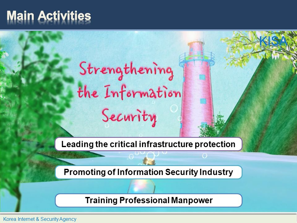 Korea Internet & Security Agency Training Professional Manpower Leading the critical infrastructure protection Promoting of Information Security Industry