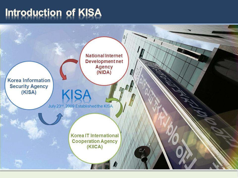 July 23 rd, 2009 Established the KISA Korea Information Security Agency (KISA) National Internet Development net Agency (NIDA) Korea IT International Cooperation Agency (KIICA)