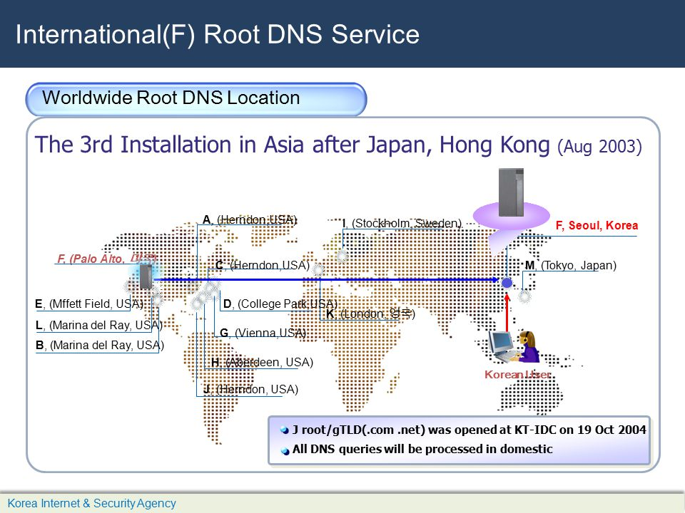 International(F) Root DNS Service Korea Internet & Security Agency F, (Palo Alto, 미국 ) Korean User G, (Vienna,USA) C, (Herndon,USA) D, (College Park,USA) H, (Aberdeen, USA) B, (Marina del Ray, USA) M, (Tokyo, Japan) K, (London, 영국 ) I, (Stockholm, Sweden) L, (Marina del Ray, USA) A, (Herndon,USA) J, (Herndon, USA) E, (Mffett Field, USA) Worldwide Root DNS Location F, Seoul, Korea J root/gTLD(.com.net) was opened at KT-IDC on 19 Oct 2004 All DNS queries will be processed in domestic The 3rd Installation in Asia after Japan, Hong Kong (Aug 2003)