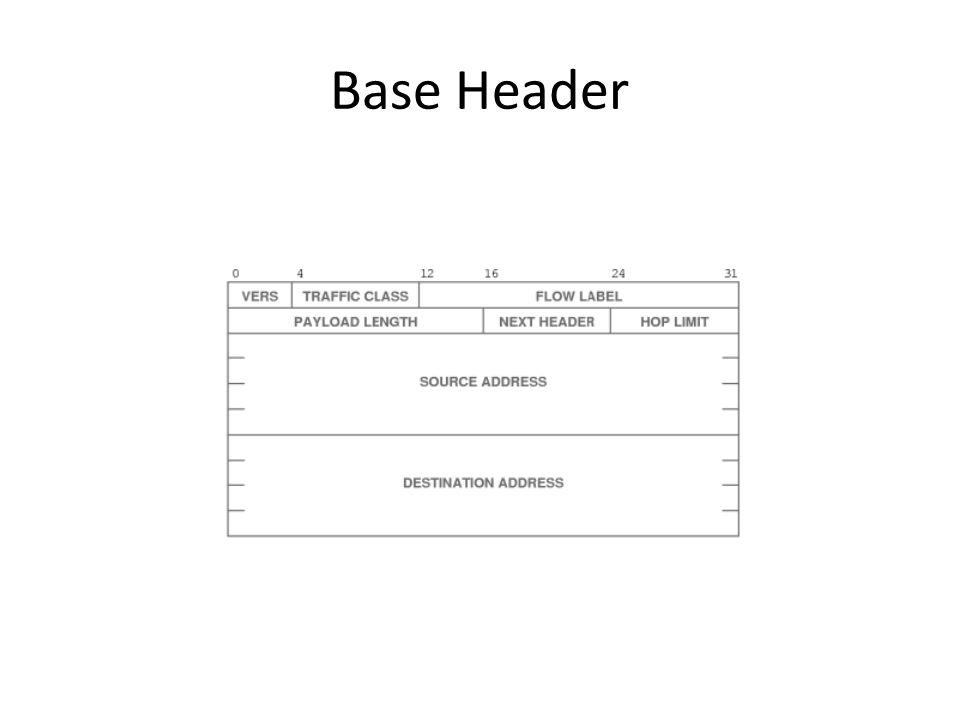 Base Header