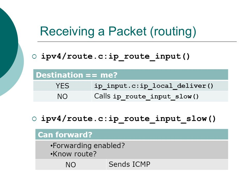 Receiving a Packet (routing)  ipv4/route.c:ip_route_input()  ipv4/route.c:ip_route_input_slow() Destination == me.