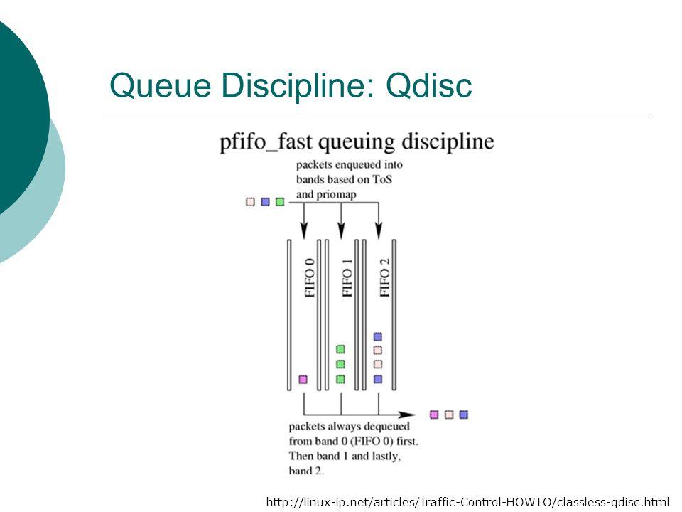Queue Discipline: Qdisc http://linux-ip.net/articles/Traffic-Control-HOWTO/classless-qdisc.html