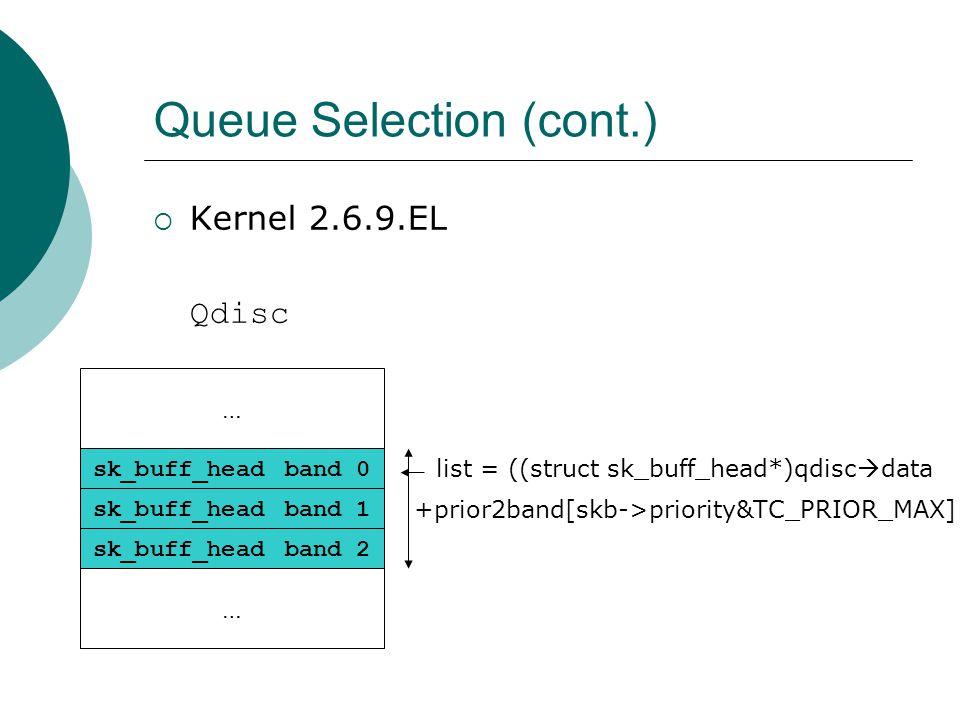 Queue Selection (cont.)  Kernel 2.6.9.EL Qdisc … sk_buff_headband 0 sk_buff_headband 1 sk_buff_headband 2 … list = ((struct sk_buff_head*)qdisc  dat