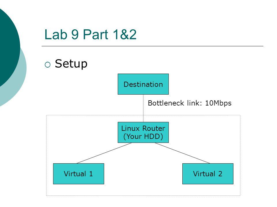 Lab 9 Part 1&2  Setup Destination Linux Router (Your HDD) Virtual 1Virtual 2 Bottleneck link: 10Mbps