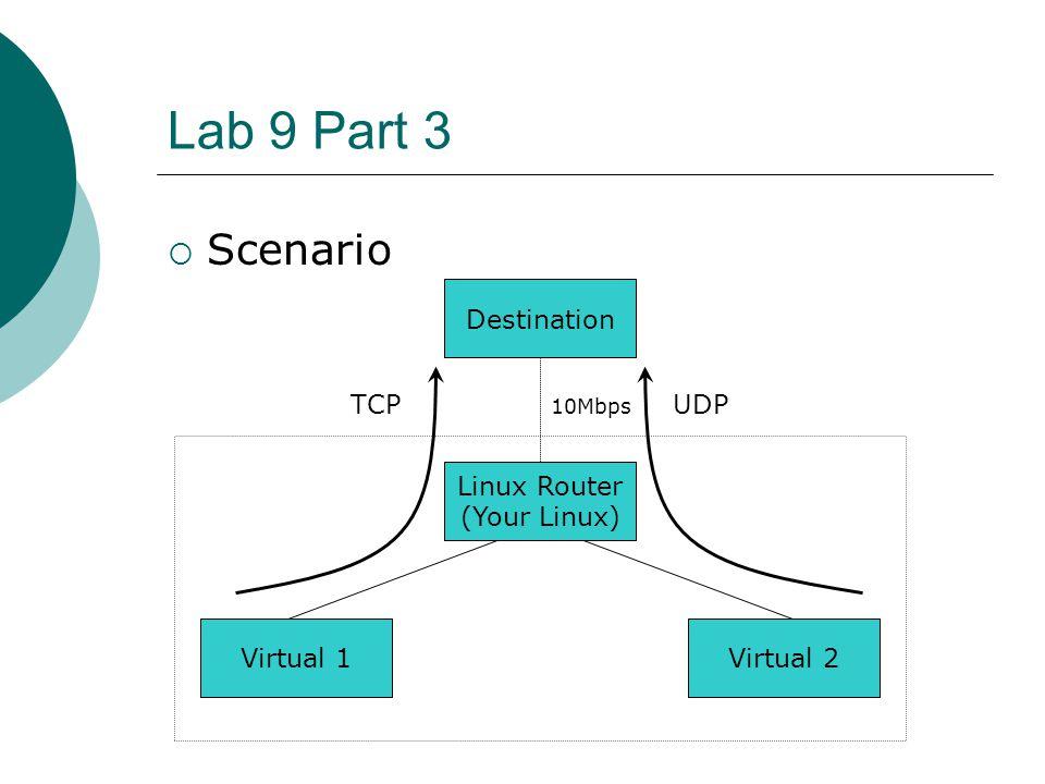 Lab 9 Part 3  Scenario Destination Linux Router (Your Linux) Virtual 1Virtual 2 10Mbps TCPUDP