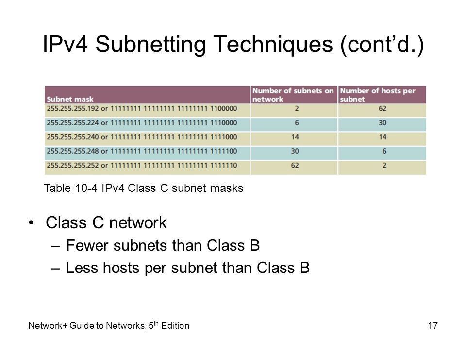 Network+ Guide to Networks, 5 th Edition17 IPv4 Subnetting Techniques (cont'd.) Class C network –Fewer subnets than Class B –Less hosts per subnet tha