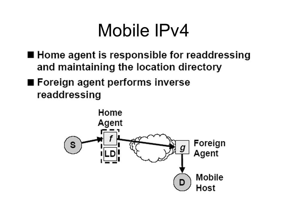 Mobile IPv4