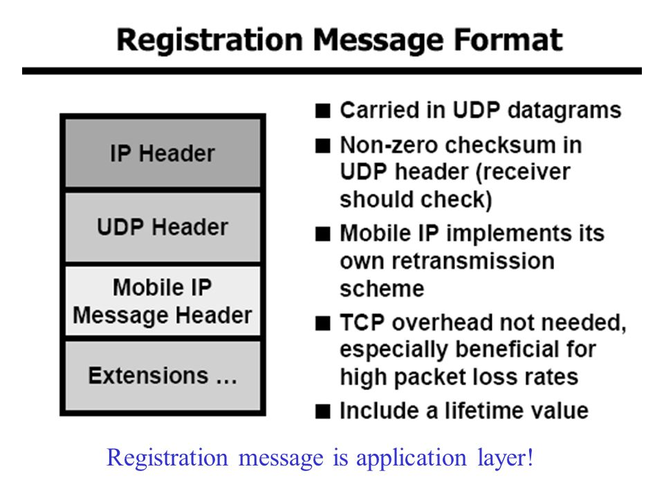 Registration message is application layer!