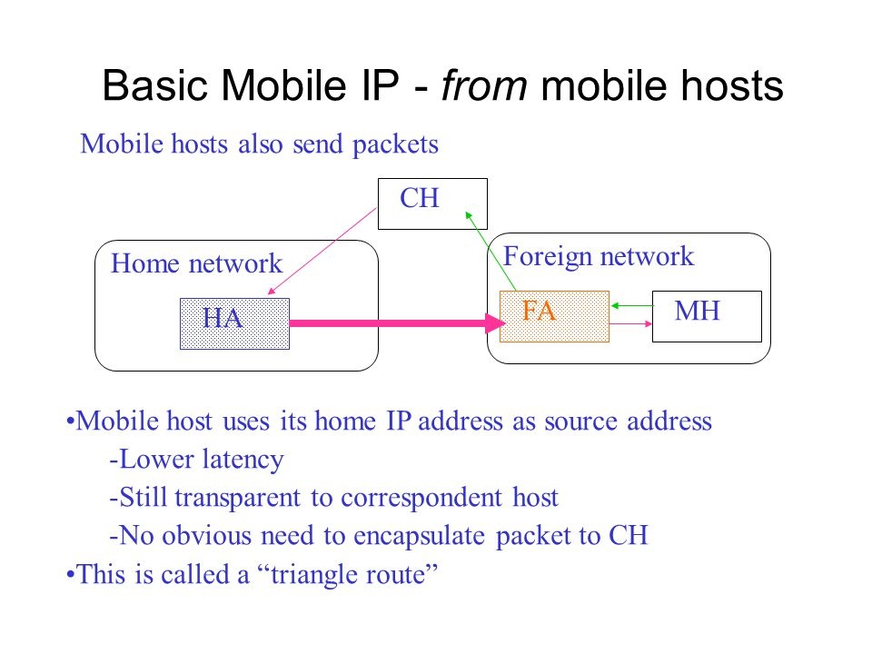 Basic Mobile IP - from mobile hosts HA CH Home network Foreign network FAMH Mobile hosts also send packets Mobile host uses its home IP address as source address -Lower latency -Still transparent to correspondent host -No obvious need to encapsulate packet to CH This is called a triangle route