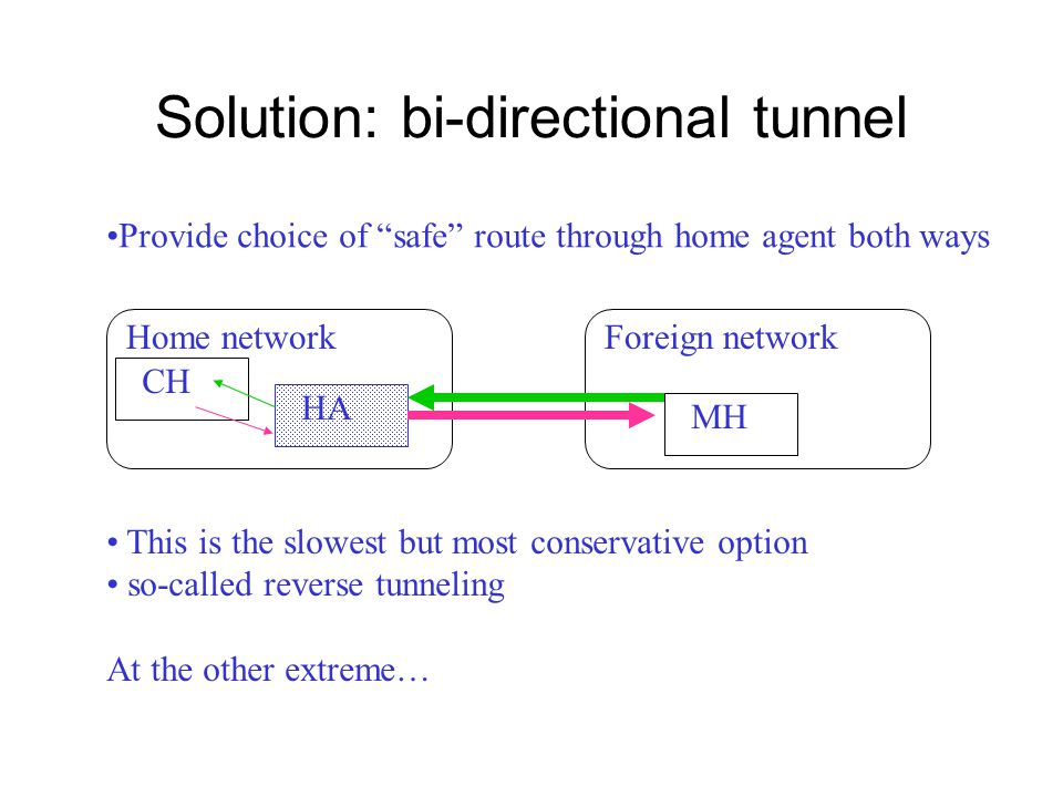 Solution: bi-directional tunnel HA CH Home networkForeign network MH Provide choice of safe route through home agent both ways This is the slowest but most conservative option so-called reverse tunneling At the other extreme…