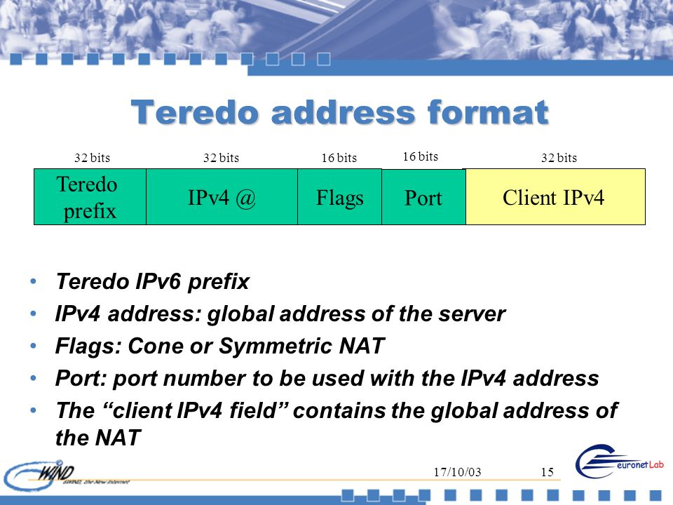 17/10/0315 Teredo address format Teredo IPv6 prefix IPv4 address: global address of the server Flags: Cone or Symmetric NAT Port: port number to be used with the IPv4 address The client IPv4 field contains the global address of the NAT Teredo prefix 32 bits IPv4 @ 32 bits Flags 16 bits Client IPv4 32 bits Port 16 bits