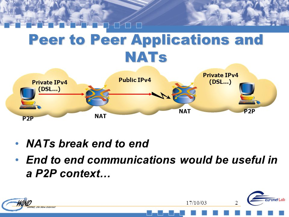 17/10/032 Peer to Peer Applications and NATs NATs break end to end End to end communications would be useful in a P2P context… Private IPv4 (DSL…) NAT Public IPv4 NAT Private IPv4 (DSL…) P2P