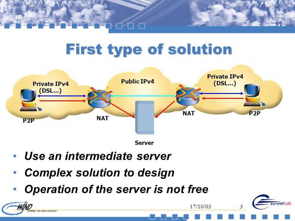 17/10/033 First type of solution Use an intermediate server Complex solution to design Operation of the server is not free Private IPv4 (DSL…) NAT Public IPv4 NAT Private IPv4 (DSL…) P2P Server