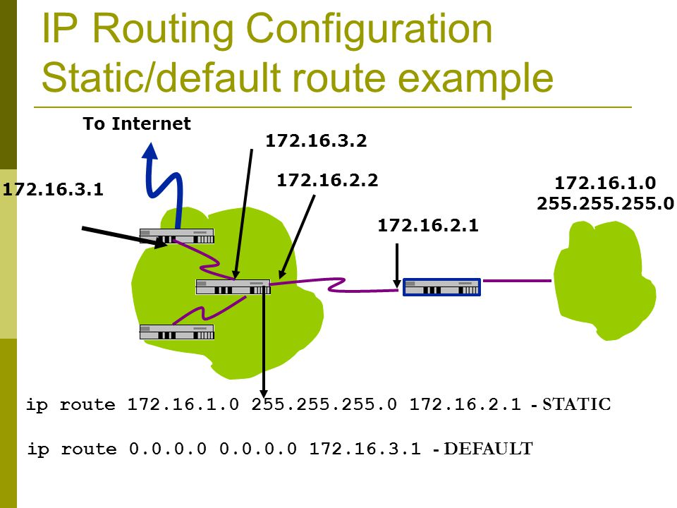 Configure static routes for the remaining classroom desks On your router, add static routes to the other PCs, using their router IP addresses as the next-hop.