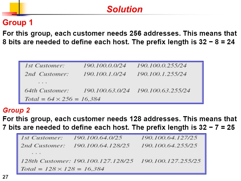 27 Solution Group 1 For this group, each customer needs 256 addresses. This means that 8 bits are needed to define each host. The prefix length is 32