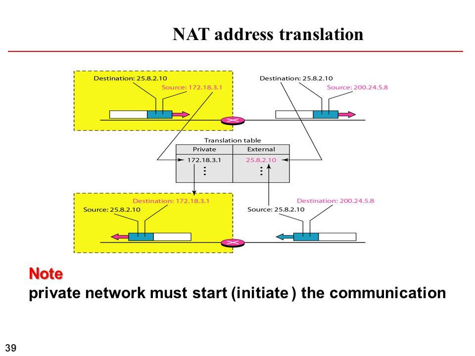 39 NAT address translation Note private network must start (initiate ) the communication