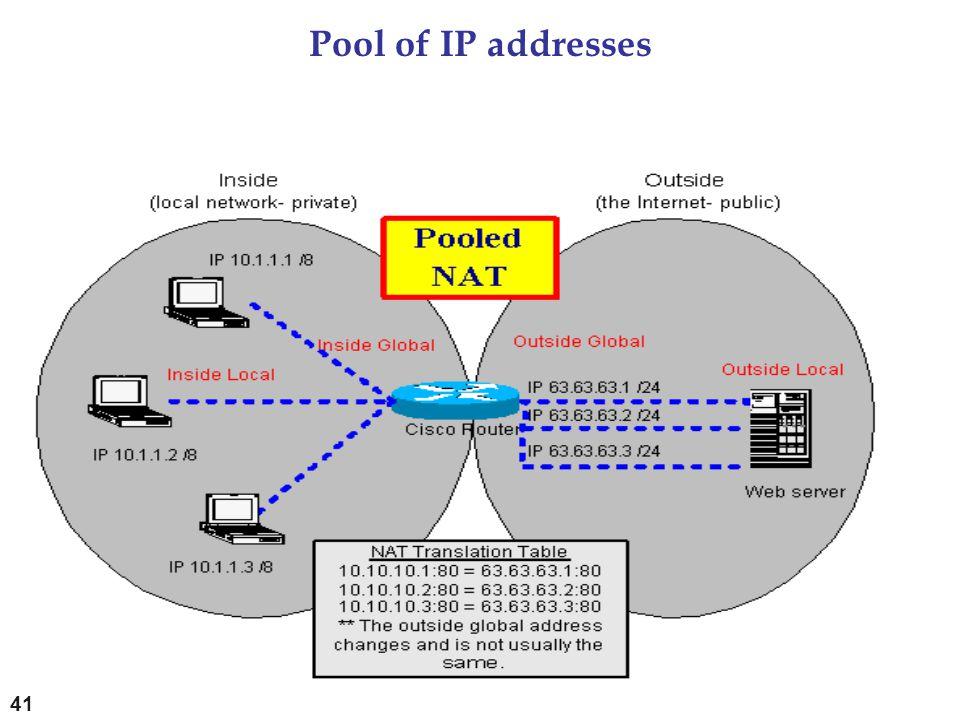 Pool of IP addresses 41